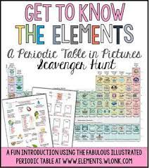 Getting To Know The Periodic Table Worksheet Best 25 Periodic Elements Ideas On Pinterest Periodic Table