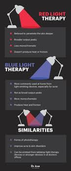 blue and red light therapy for acne details about blue red led light therapy phototherapy photon acne
