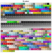 chart of r colors