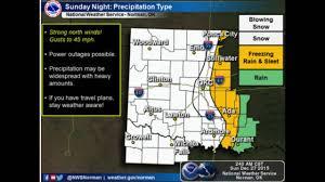 Travel Weather Map Oklahoma Weather Forecast Sunday Dec 27 2015 Youtube