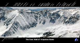 Vail Map Arapahoe Basin Ski U0026 Snowboard Area Trail Maps