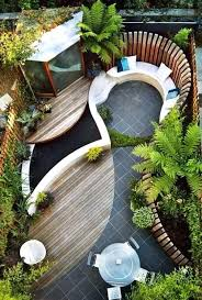 Backyard Ideas Without Grass Best Small Backyard Ideas Small Backyard Ideas No Grass