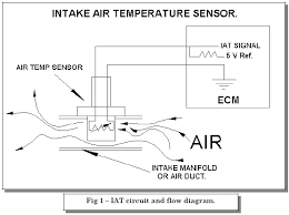 p0113 u2013 intake air temperature iat sensor high input