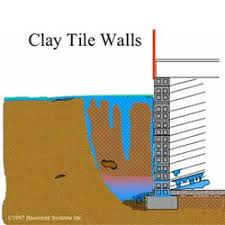 types of basement basement wall and basement floor types what type of basement do