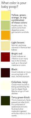 what do different colors mean why is my baby s poop this color pbs newshour