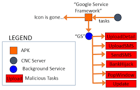 services framework apk free the service you can t refuse a secluded hijackrat the service