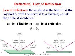 law of reflection worksheet free worksheets library download and
