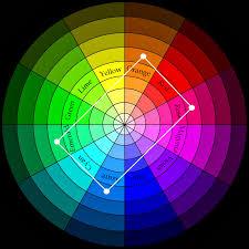 Color Wheel Home Decor Untitled1 Playuna