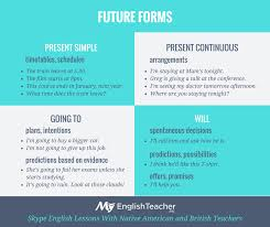 future tenses my english blog