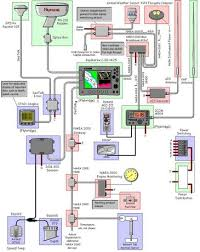 boat wiring diagram ad