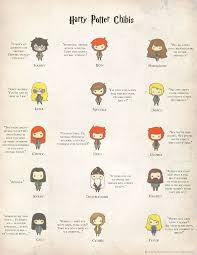 harry potter chibis quotes by shadowseason on deviantart