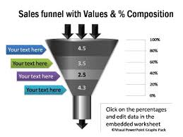 powerpoint sales funnel template create a funnel diagram in