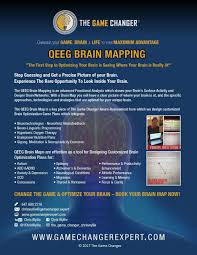 Brain Mapping Qeeg Brain Mapping The Game Changer