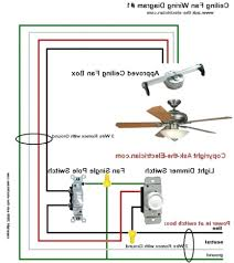 awesome ceiling fan wiring 2 switches images images for wiring