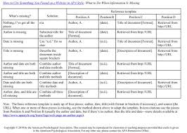 how to cite a table in apa 17 best apa citing images on pinterest apa style writing