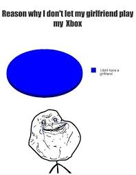 Xbox Memes - reason why i dont let my girlfriend play my xbox meme