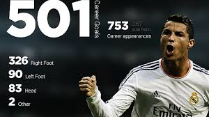 topic cristiano ronaldo football superstar symbol single