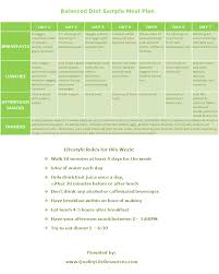 healthy eating planner template 9 best images of diet meal planning chart diet meal plan balanced diet meal plan