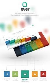 12 best powerpoint presentation templates u2014with great infographic