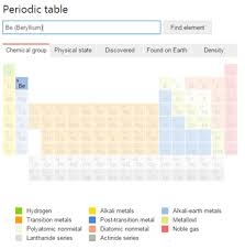 Metalloid Periodic Table Bing U0027s Interactive Periodic Table Makes Learning Chemistry Fun