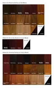 wood types for kitchen cabinets kitchen cabinets in phoenix best