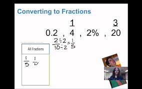 Fractions Decimals And Percents Worksheets 6th Grade Comparing And Ordering Fractions Decimals And Percents Youtube