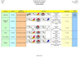 plan de nettoyage et d駸infection cuisine qualité et haccp
