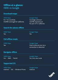Offline Google Maps Comparing Google Maps And Here Maps Offline
