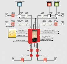 universal headlight switch wiring diagram dodge truck wiring
