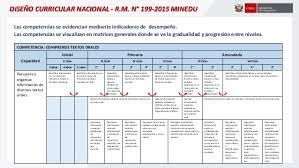 199 2015 minedu matriz de diseño curricular modificado perú 2015