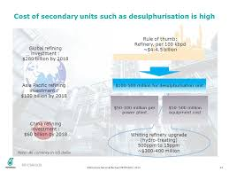 Secondary Unit By Teoh Chew Yew Strategic Research Csr Ppt Download