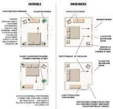 Bedroom Arrangement Tips The 25 Best Feng Shui Bedroom Layout Ideas On Pinterest Feng