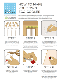 beautiful make blueprints online free 4 how to make eco cooler