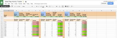 Spreadsheet For Sales Tracking by B2b Sales Activity Tracking Spreadsheet Template