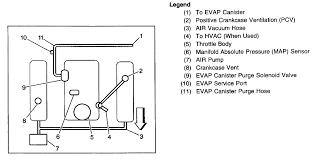 i need help 2002 vacuum diagram blazer forum chevy blazer forums