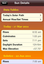 Sunrise Sunset Tables Photofocus My Favorite App For Shooting Sunrises And Sunsets