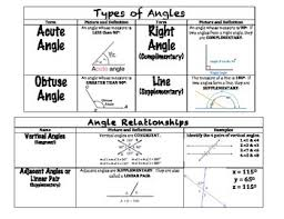 angle relationships parallel lines cut by a transversal by cubic