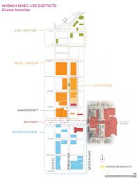 The Loop Chicago Map by Wabash Avenue Gets A 12 Step Plan To Recovery Chicago Architecture