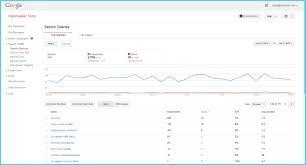 Webmaster Webmaster Tools Search Console Integration For Website U2013 Pinehurst