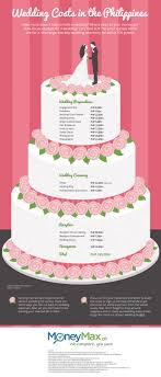 average cost of a wedding cake wedding rings engagement ring price rule average cost of