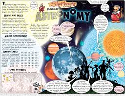 ms crumpton u0027s 6th grade science it is the supreme art of the