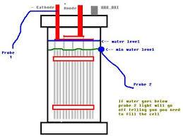 simple water sensor 6 steps