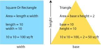 how do i calculate square footage for concrete harmon concrete