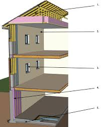 Best Way To Insulate Basement Walls by Energy Efficiency Building Envelope Retrofits For Your House Cmhc