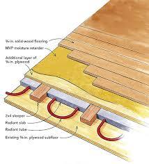 maple flooring radiant heat homebuilding