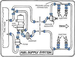 thesamba com type 3 view topic fuel line diagram
