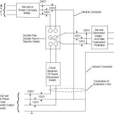 for a back up generator wiring for wiring diagrams