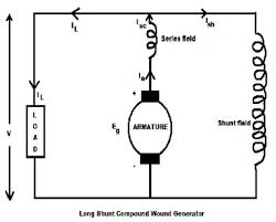 compound wound dc motor wiring diagram automotivegarage org