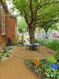 sensory garden sensory garden pinterest sensory garden