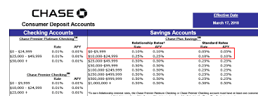 the anti savings model offer 0 1 apy on savings accounts and